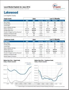 Lakewood Market Update for June 2014