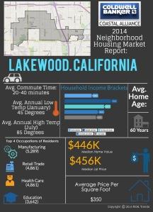 Housing Lakewood