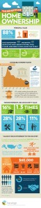 Infographic%20Benefits%20Homeownership_75469be0403817a5ce36a9bb01295469
