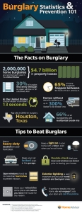 Burglary-Statistics-and-Prevention-101