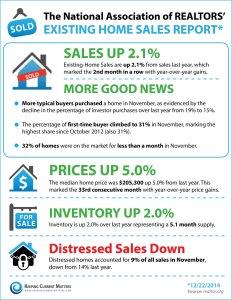Existing-Home-Sales-December 2014