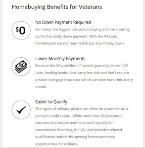 home buying benefits